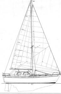 MISTRAL375
